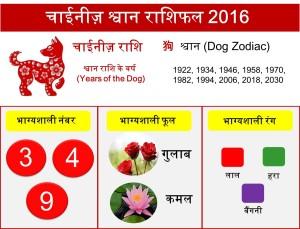 11 Dog zodiac upcharnuskhe 2016