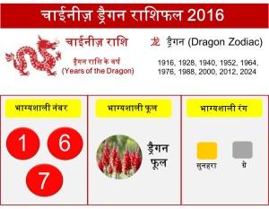5 Dragon zodiac upcharnuskhe 2016