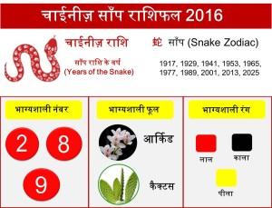 6 Snake zodiac upcharnuskhe 2016