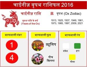 2 Ox zodiac upcharnuskhe 2016