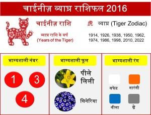 3 Tiger zodiac upcharnuskhe 2016