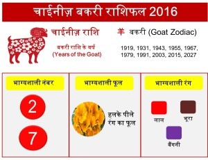 8 Goat zodiac upcharnuskhe 2016