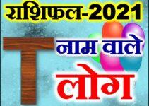 T नाम राशिफल 2021 | T Name Astrology Rashifal 2021