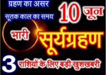 10 जून 2021 सूर्यग्रहण राशिफल Surya Grahan 2021 Effect 12 Zodiacs